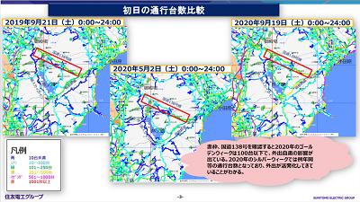 箱根のシルバーウィークの交通状況の年次比較結果について