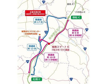 リンク旅行時間データの活用事例(5)九州自動車道・城南SIC開通後の整備効果