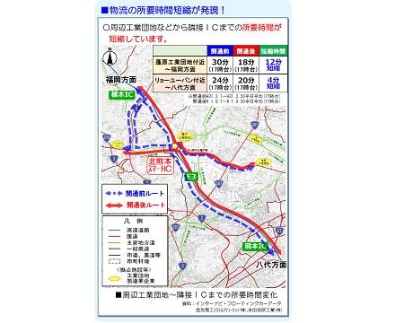 リンク旅行時間データの活用事例(6)E3九州自動車道・北熊本スマートインターチェンジの開通効果